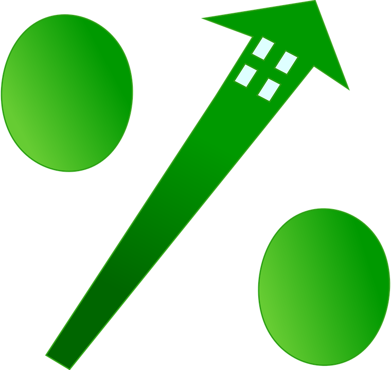 property market Annual house price growth